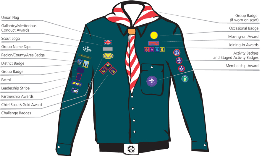 Scout Shirt Badges